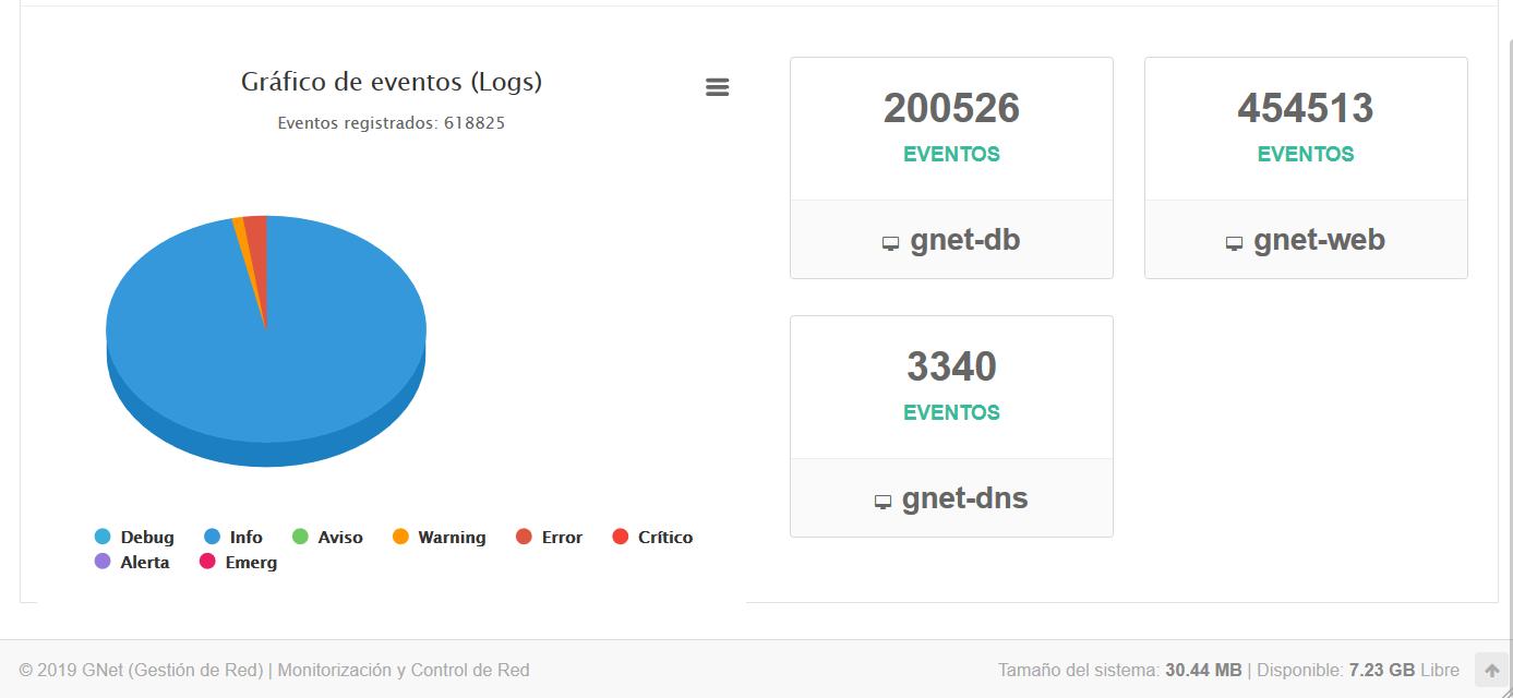 GNet - Configuración de Syslog III