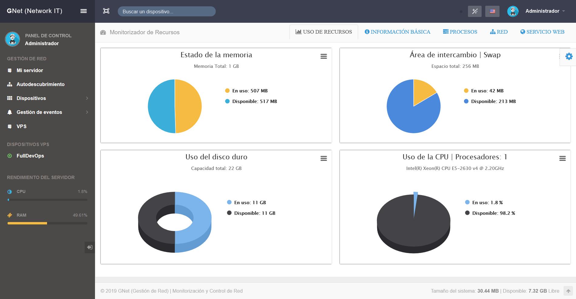 GNet - Monitorización de VPS II